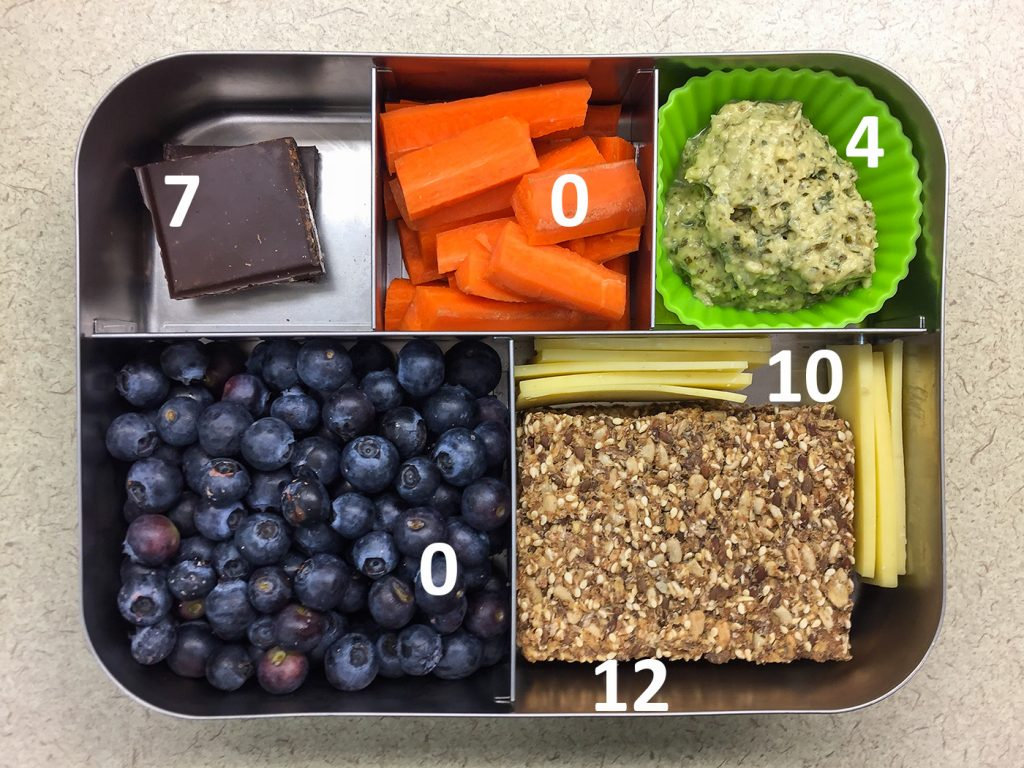 Blueberry bento with fat grams